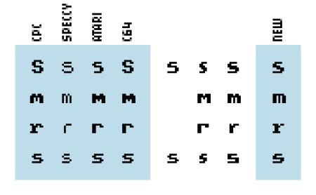 Font-Vergleich-Smrs